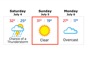 Times of the Week: weather
